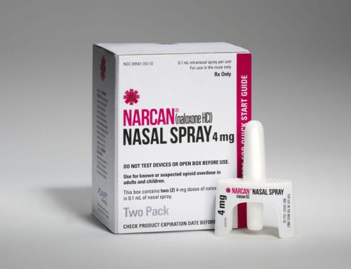 NARCAN: What is it?